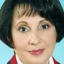 Волкова Лариса Ивановна